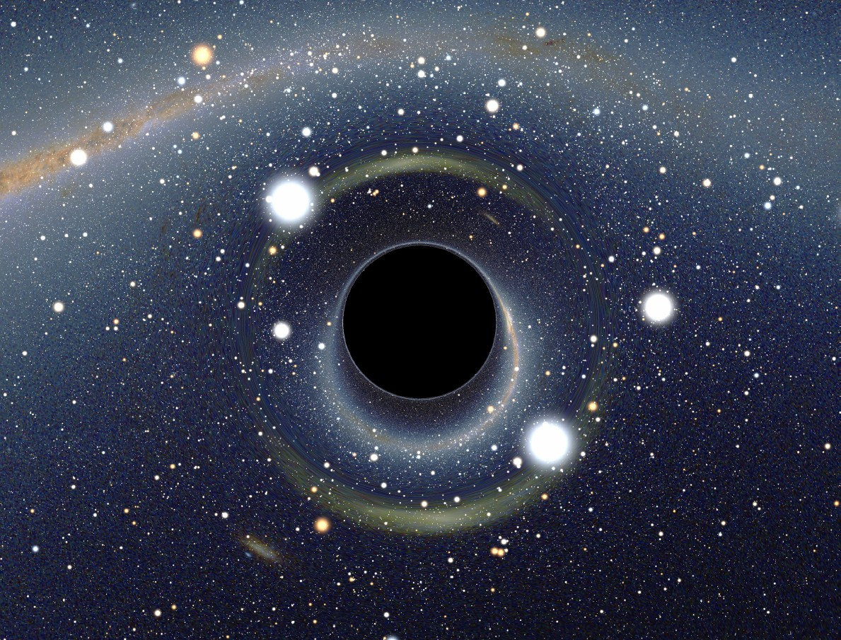 Latest news on black holes