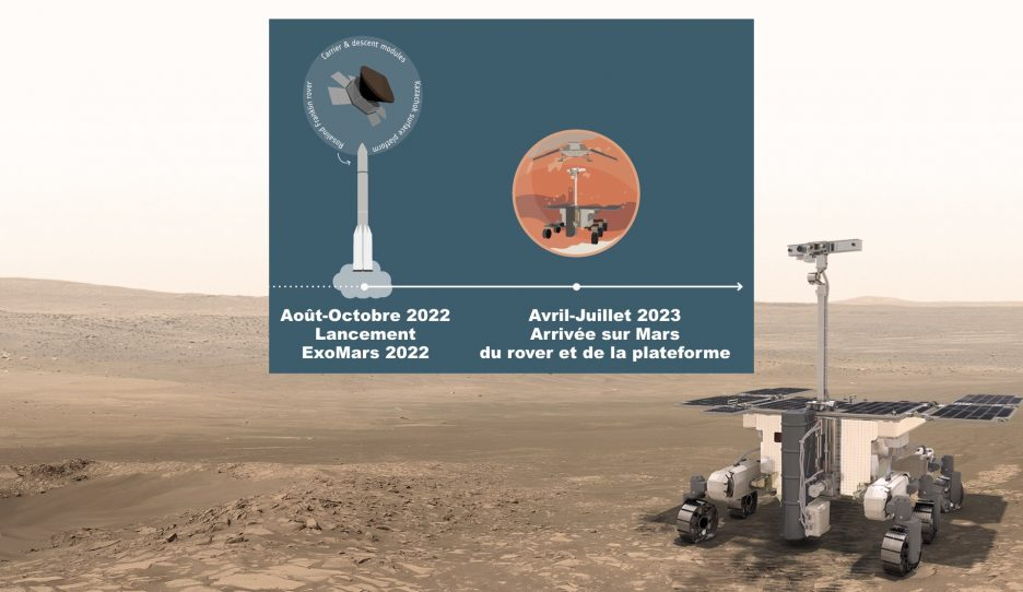 ExoMars will not take off in 2020