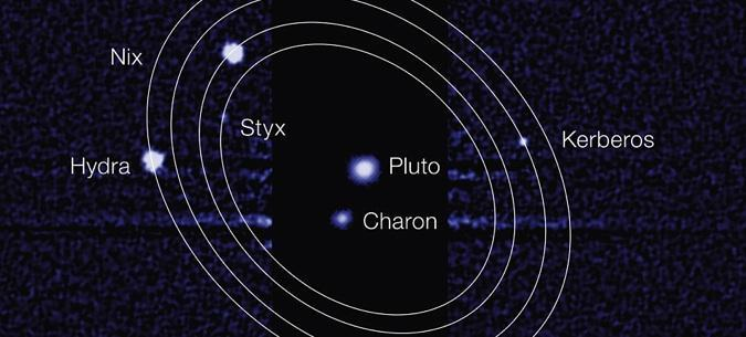 Styx Pluto S Moon: Styx And Kerberos, Pluto's Two New Moons